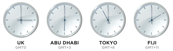 Clock around the world