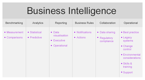 Genkiosk business intelligence